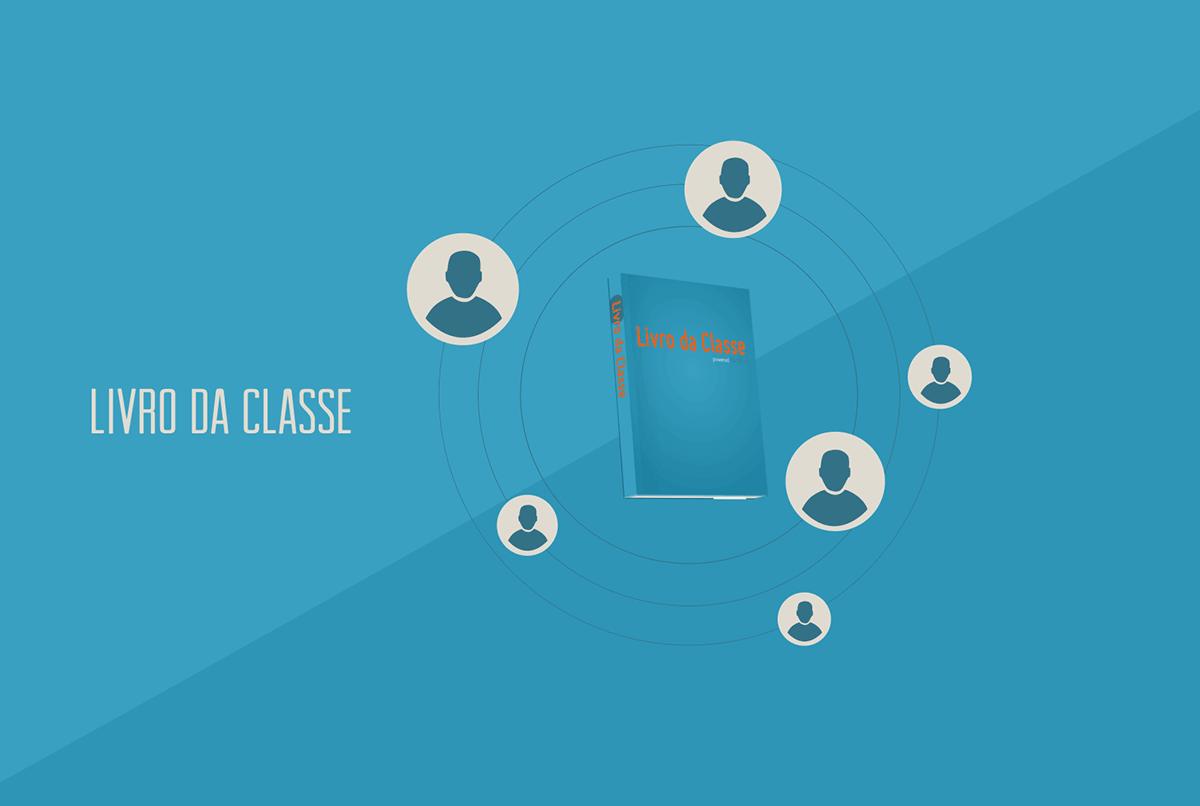 Estudo de Caso – Vídeo Explicativo – Livro da Classe