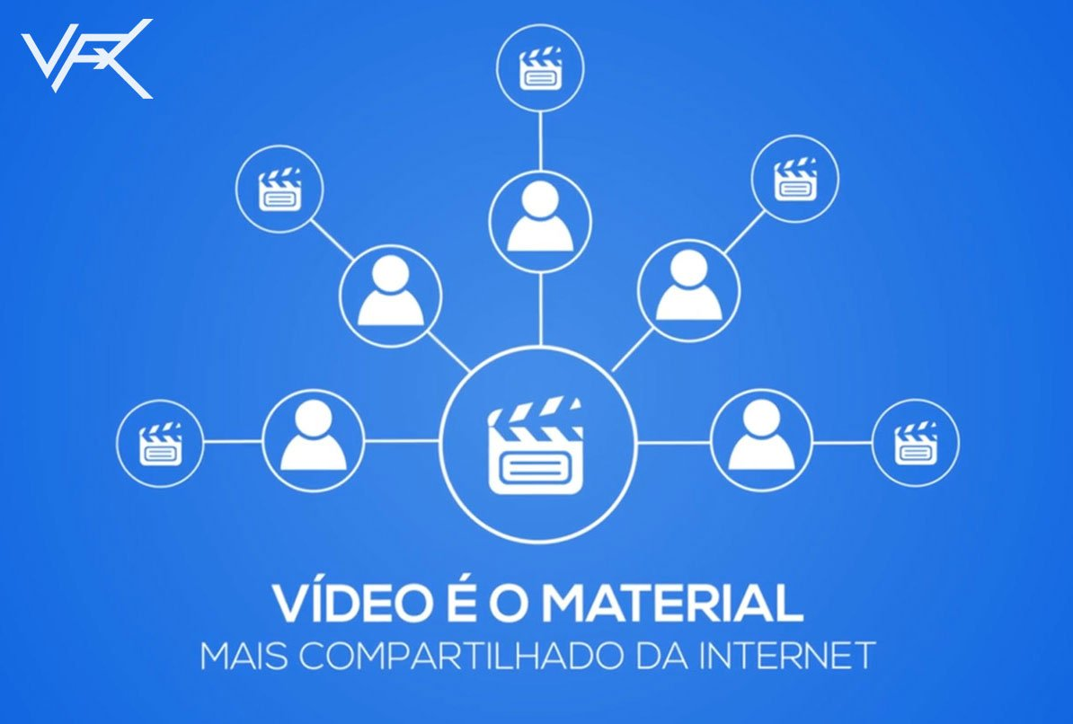 Estudo de Caso – Vídeo Explicativo – Benefícios do Vídeo Marketing para Empresas